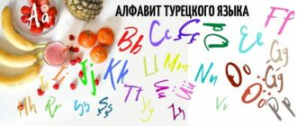 Алфавит турецкого языка