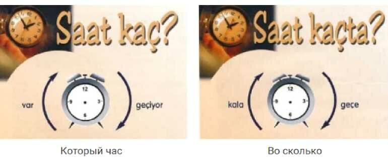 Время в турецком языке